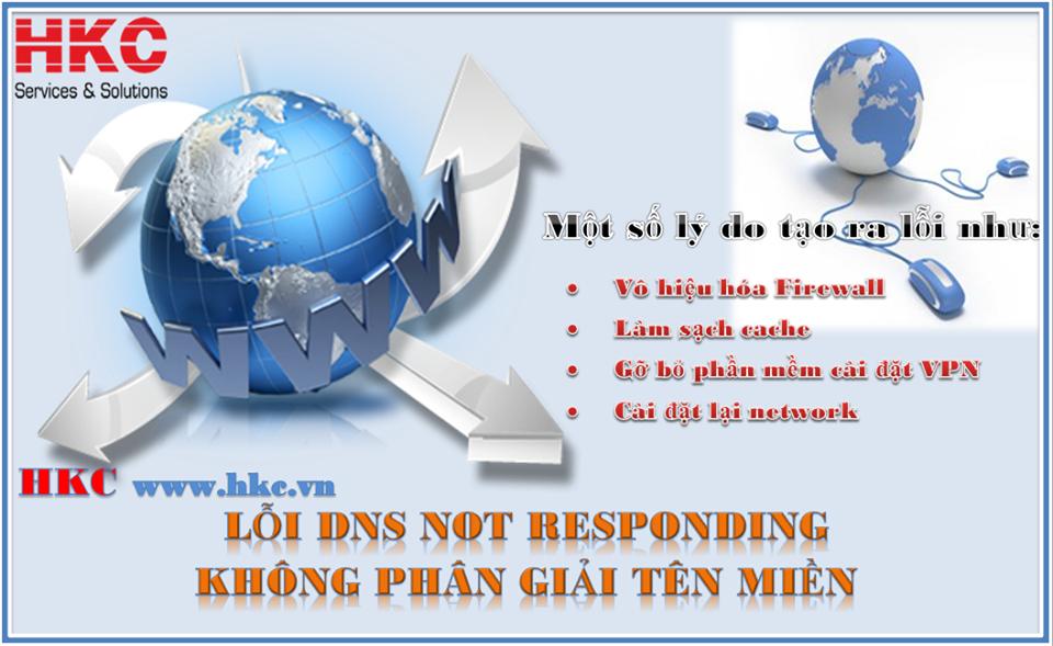 Loi DNS ko phan giai ten mien