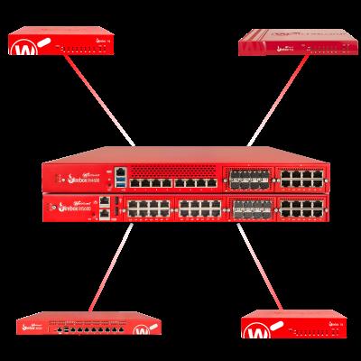 WatchGuard Firebox M270 & M370 Giải pháp an ninh mạng cho DN vừa và nhỏ