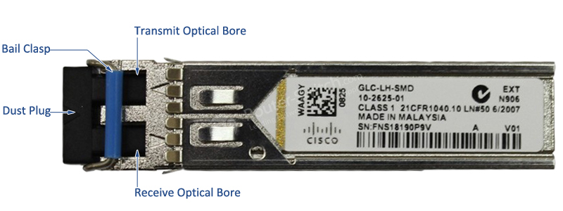 Switch Cisco GLC-LH-SMD