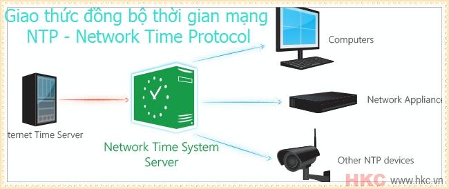 Dong bo hoa thoi gian mang NTP Network Time Protocol