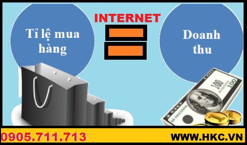 HIEU QUA CUA INTERNET TRONG KINH DOANH